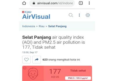 Data AirVisual, pada Rabu (18/9/2019) pukul 09.10 WIB