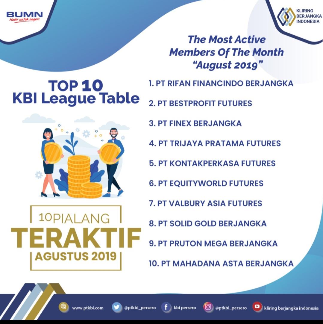 Daftar pialang teraktif yang dirilis PT Kliring Berjangka Indonesia (PT KBI) untuk periode Agustus 2019.