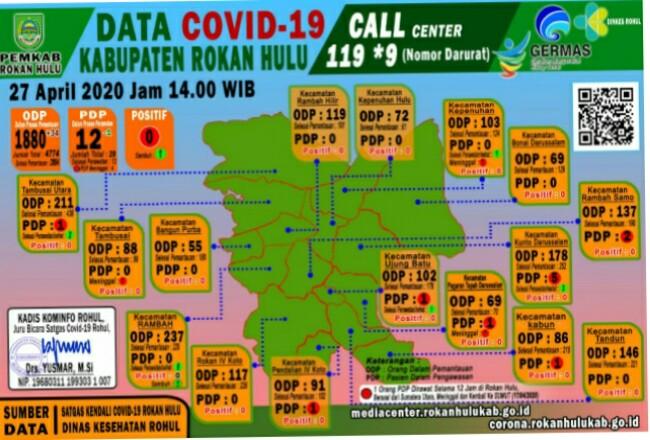 Peta terbaru penyebaran COVID 19 di Rohul.